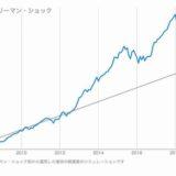 【20代から始める資産運用】とりあえず◯◯万円つっこんでみます。