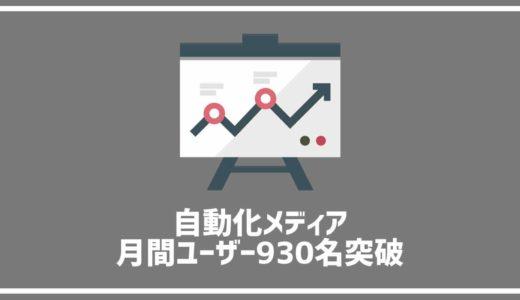 自動化メディア「ASHETPIA」月間ユーザー930名を突破!